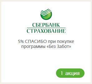 Спасибо от Сбербанка: магазины партнеры в Нижнем Новгороде