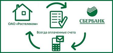 avtoplatezh_sber